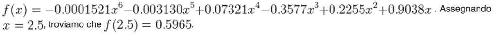 Funzione di interpolazione polinomiale