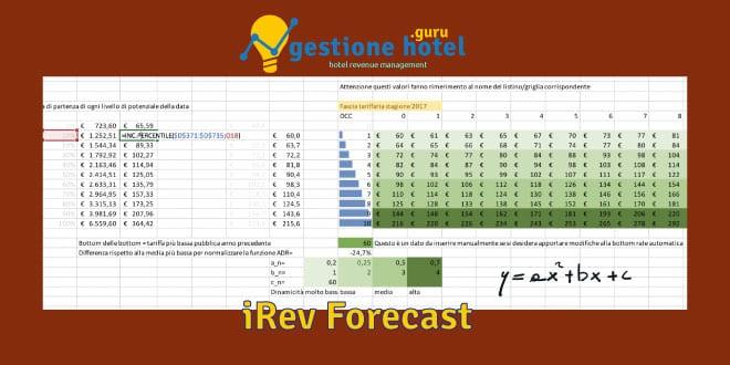 Calendario Prenotazioni Hotel Excel.Irev Forecast Modello Previsivo Inedito Hotel Guru
